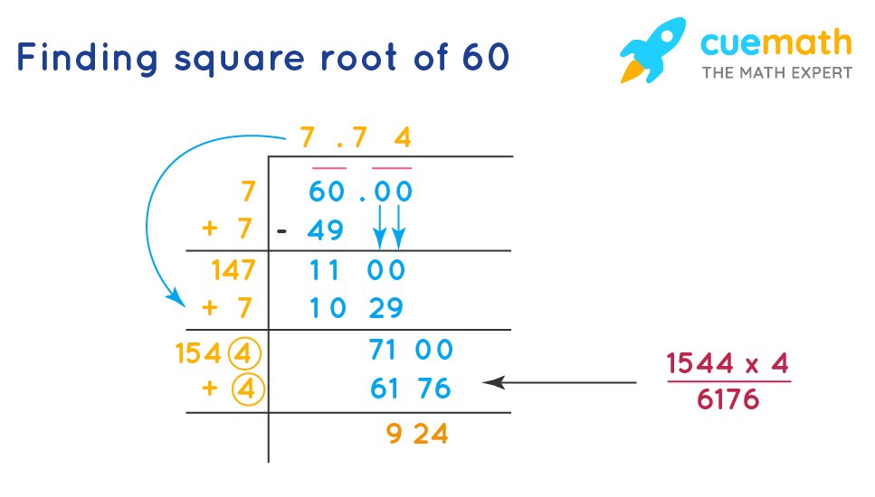 finding the square root of 60 by division method