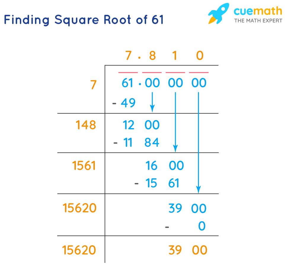finding square root of 61 by division method