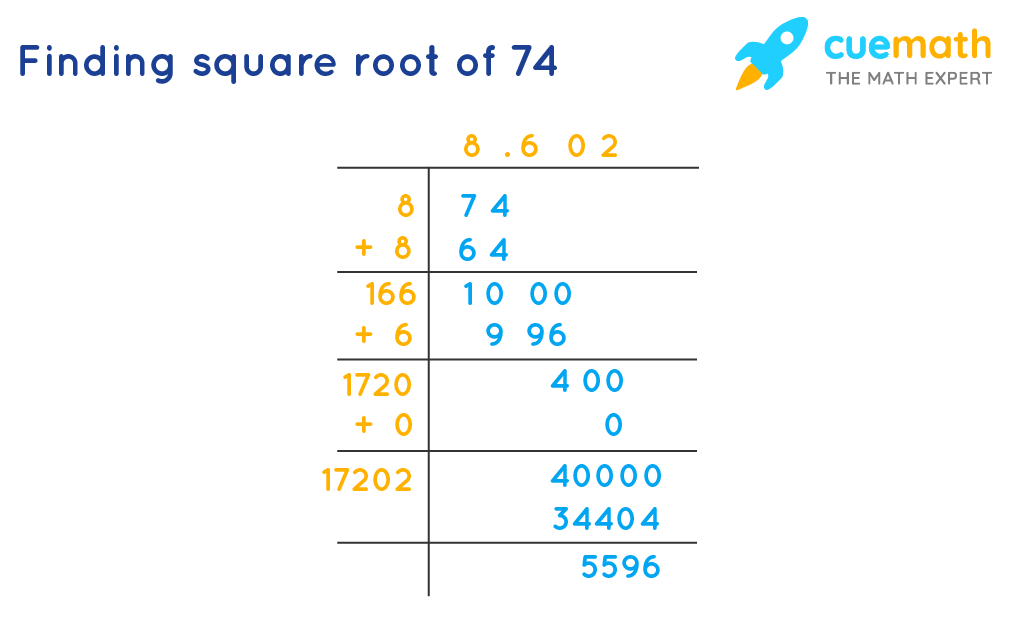 Square root of 74 by Long Division