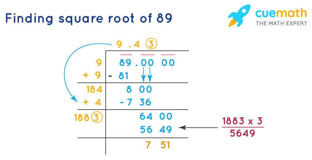 Square root of 89 by long division method
