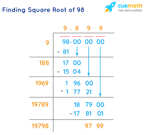 finding square root of 98 by division method