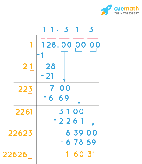 square root of a non - perfect square number by division method