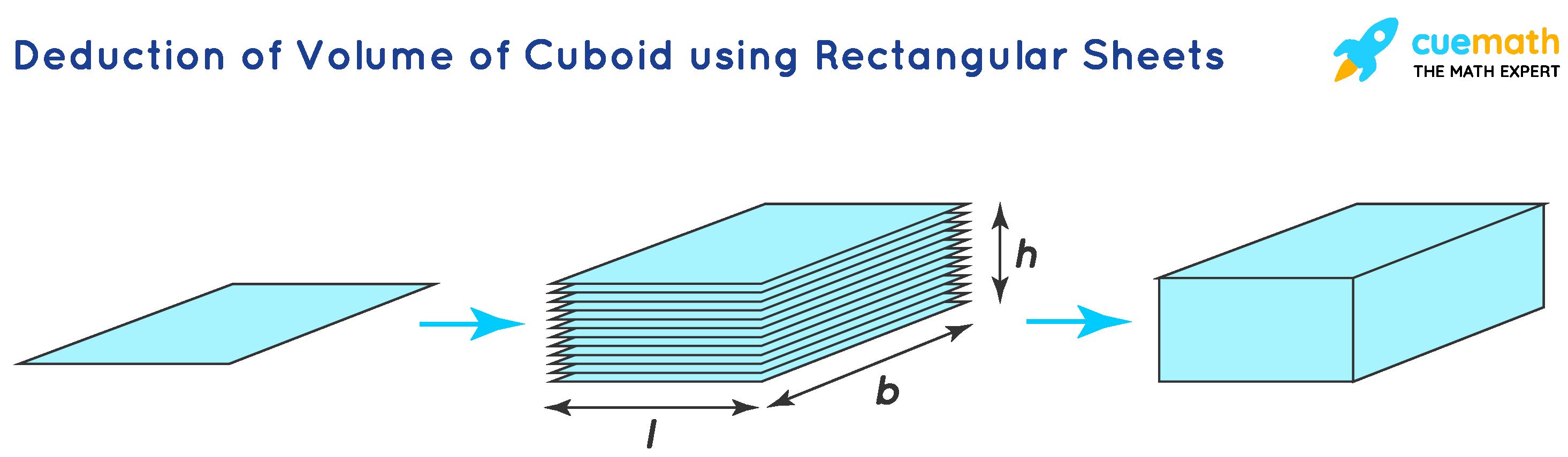 Cuboid Volume using Rectangular Sheets