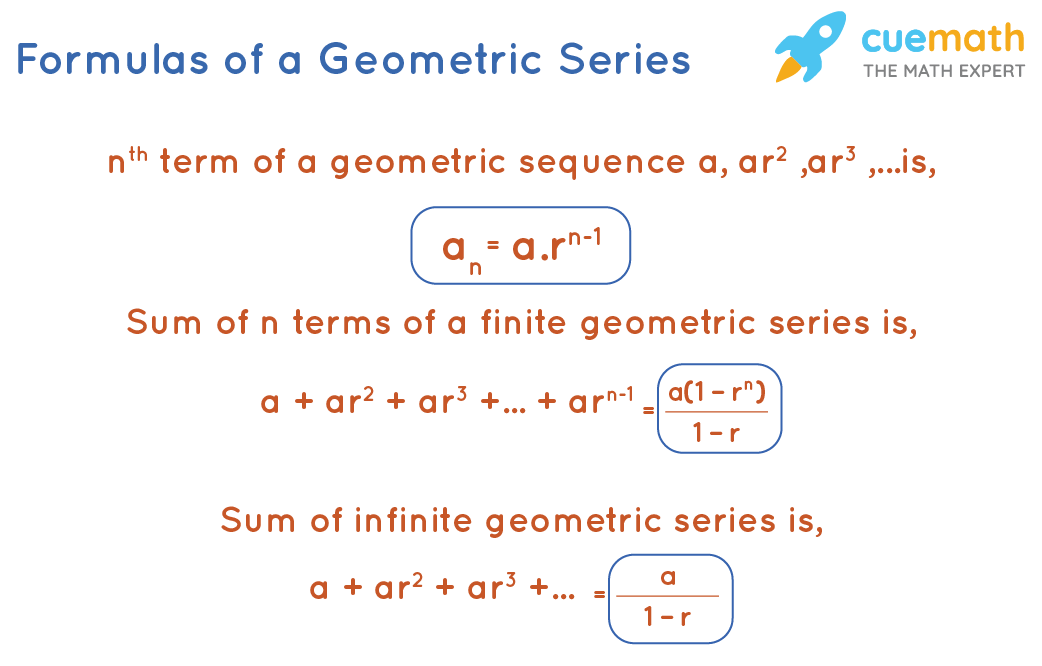 Formulas of nth term of a geometric sequence, sum of a finite geometric series and the sum of an infinite geometric series