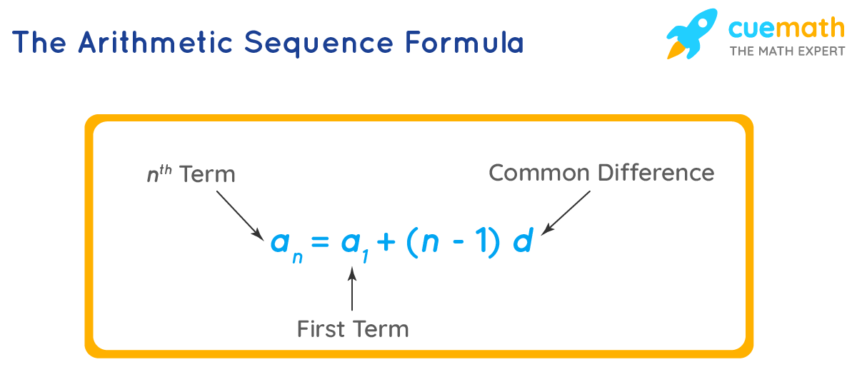 Arithmetic sequence formula