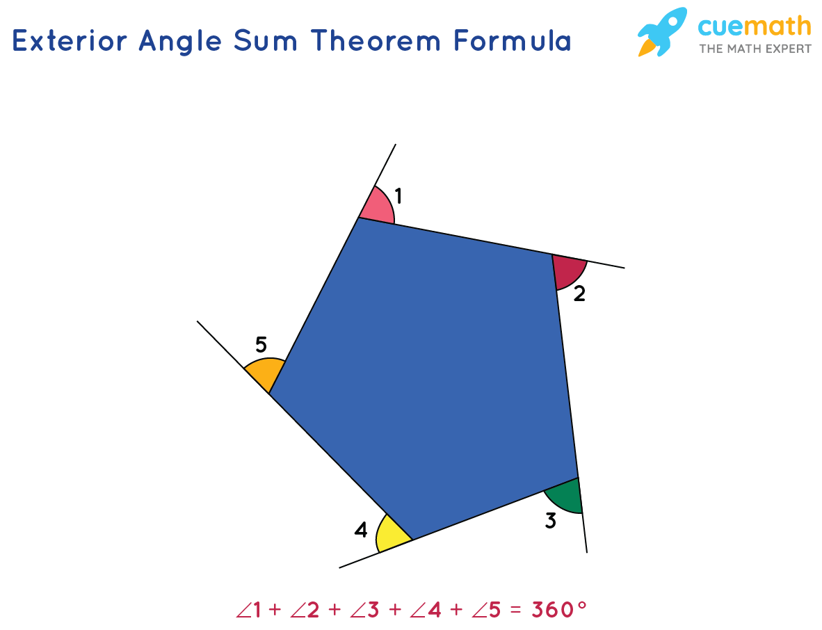 exterior angle sum theorem
