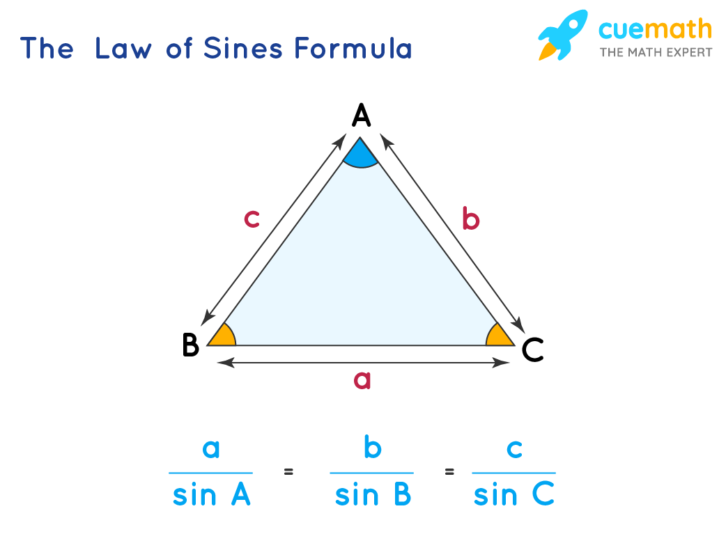 Law of Sines formula