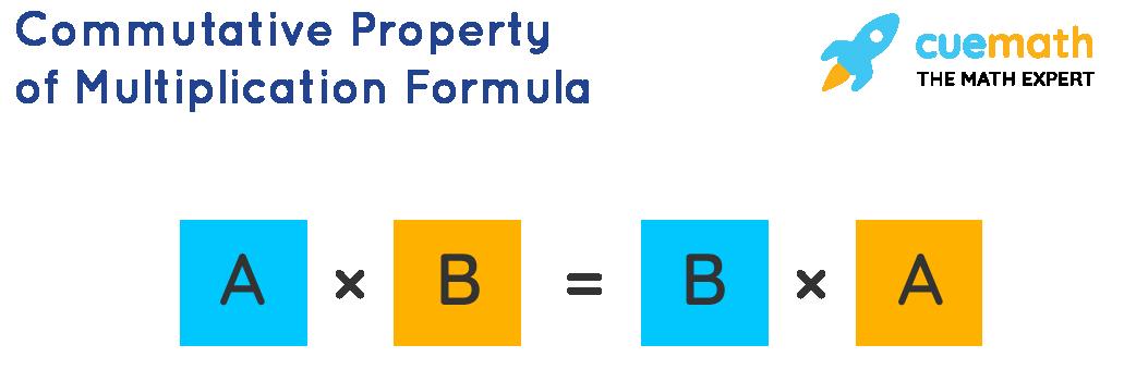 Commutative Property formula