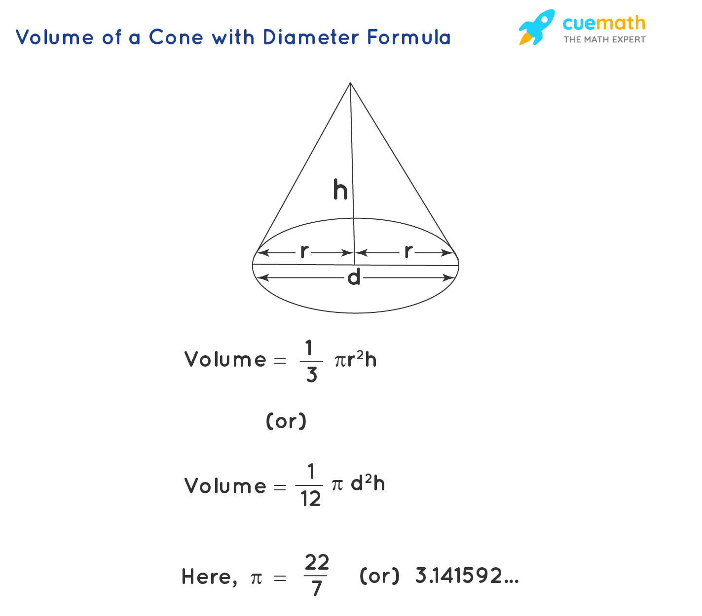 volume of a cone with diameter formulas