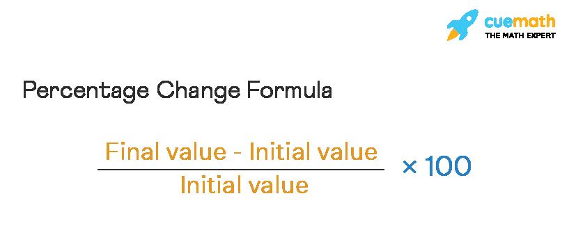 Formula of Percentage Change
