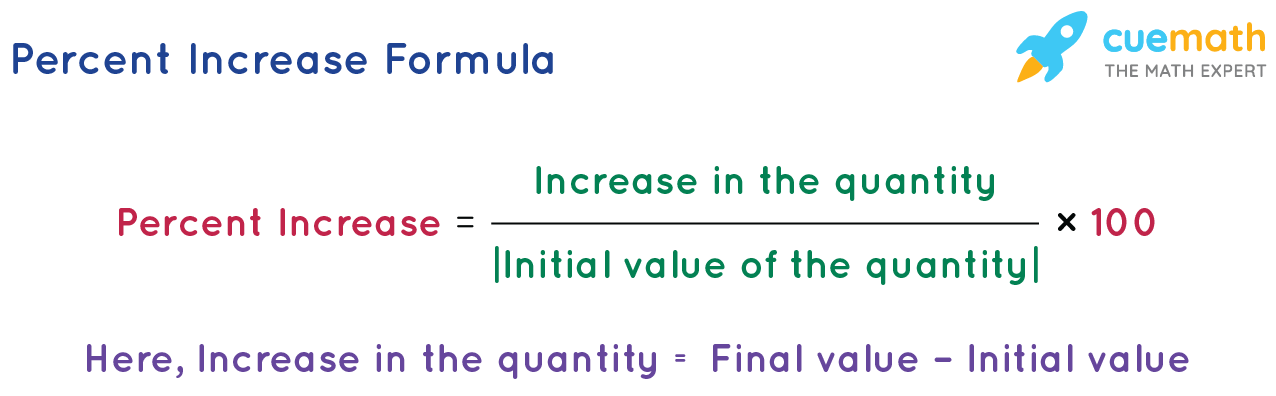 Percentage Increase Formula