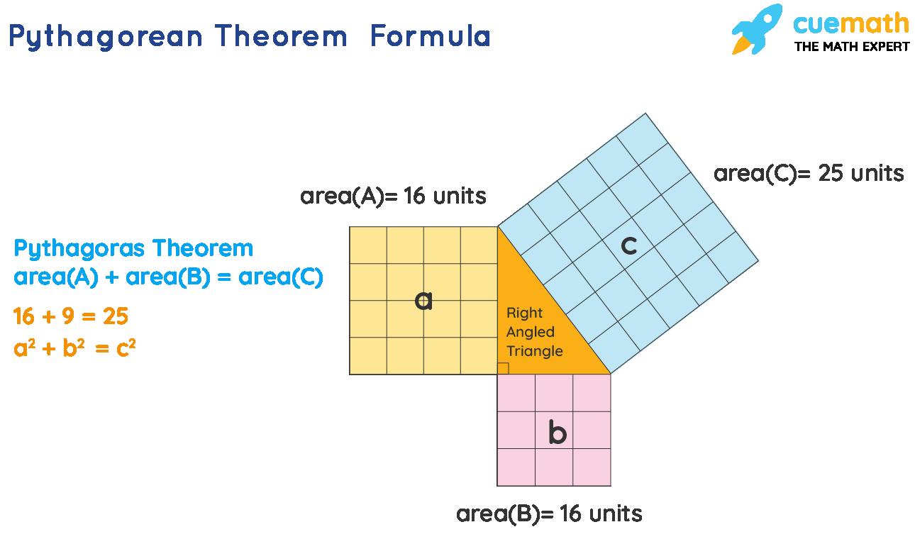 pythagorean theorem formula