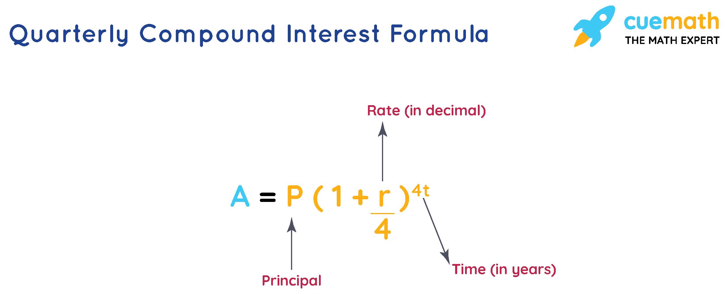 Quarterly Compound Interest Formula