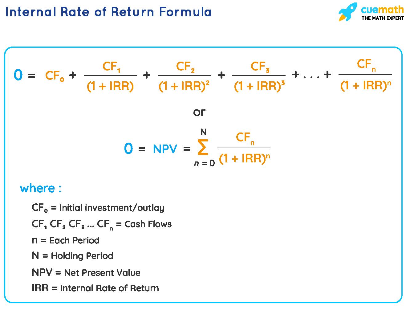 internal rate of return formula