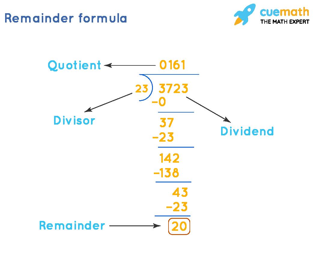 Remainder formula example