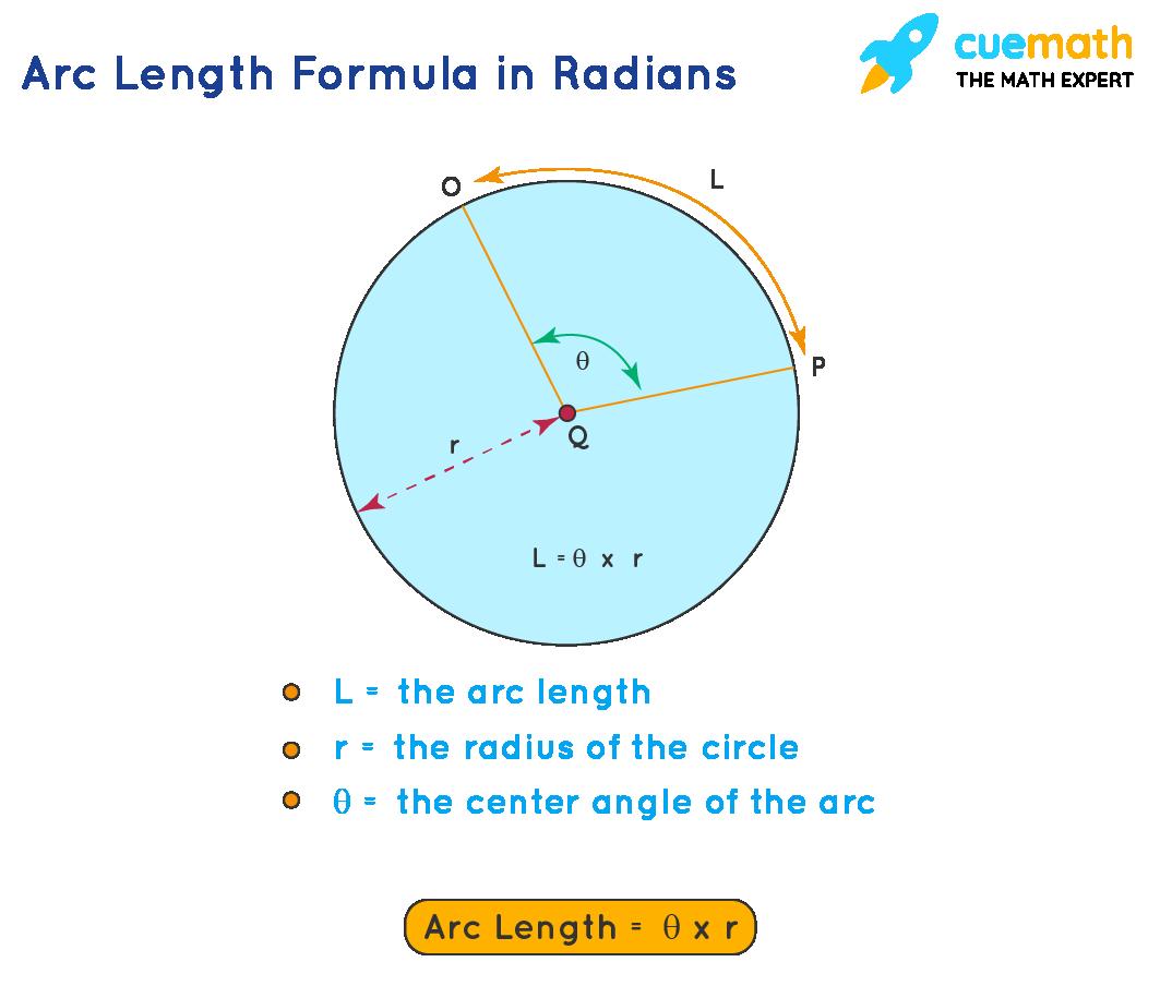 arc length formula in radians