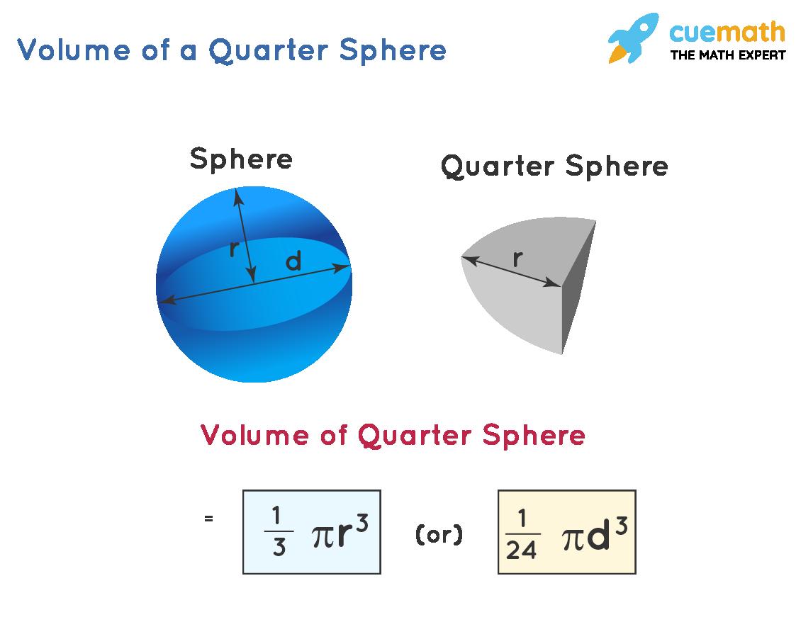 volume of a quarter sphere formula