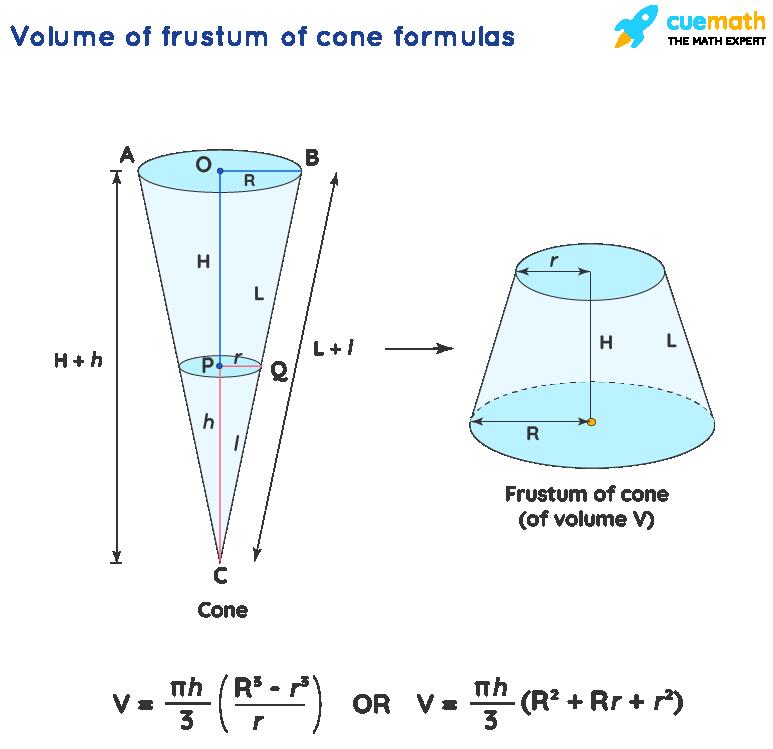 volume of frustum of a cone formula derivation/proof
