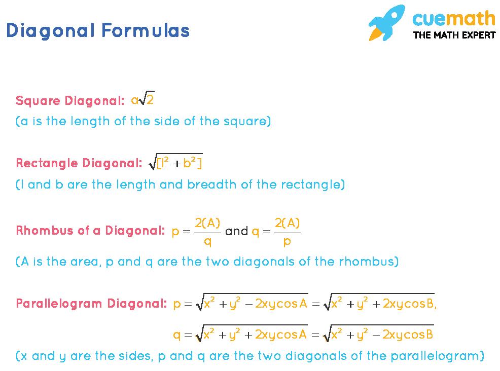 Formula for diagonals