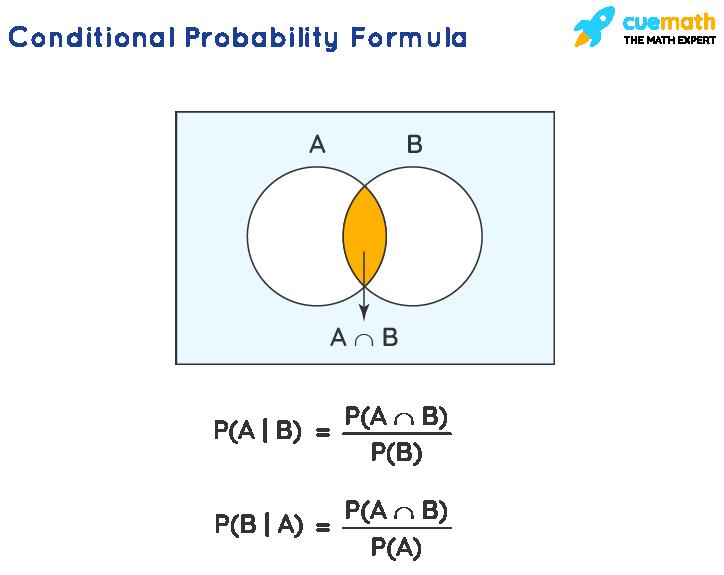 conditional probability formula