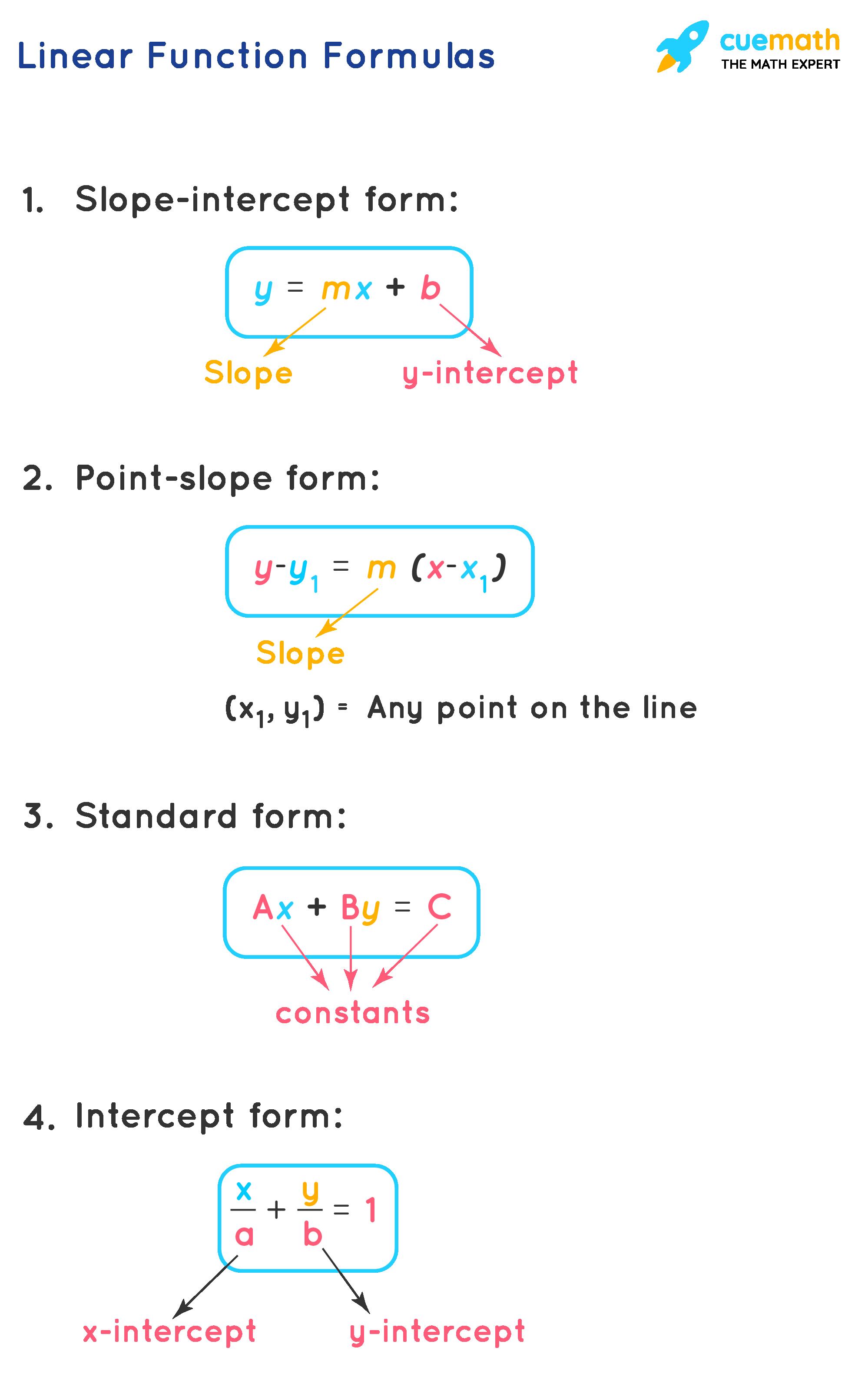 Linear function formulas