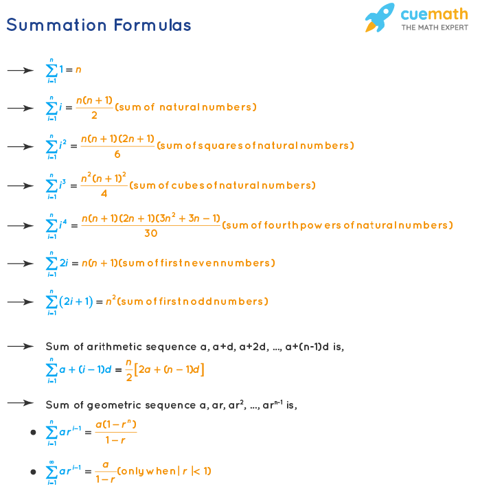 Summation Formulas which include sum of arithmetic sequence, sum of geometric sequence, sum of the natural numbers, sum of squares of natural numbers, sum of cubes of natural numbers, sum of even numbers, sum of odd numbers, etc.
