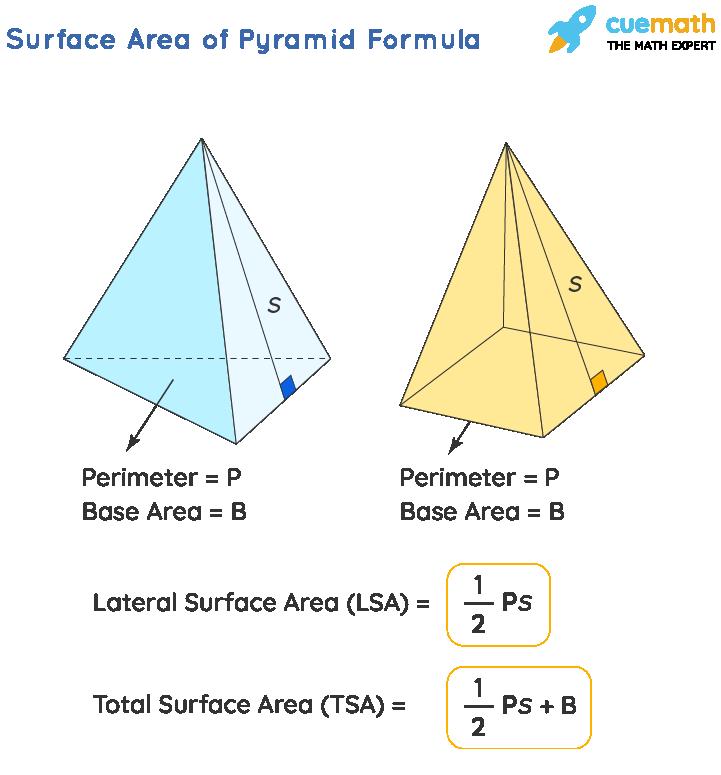 surface area of pyramid formula