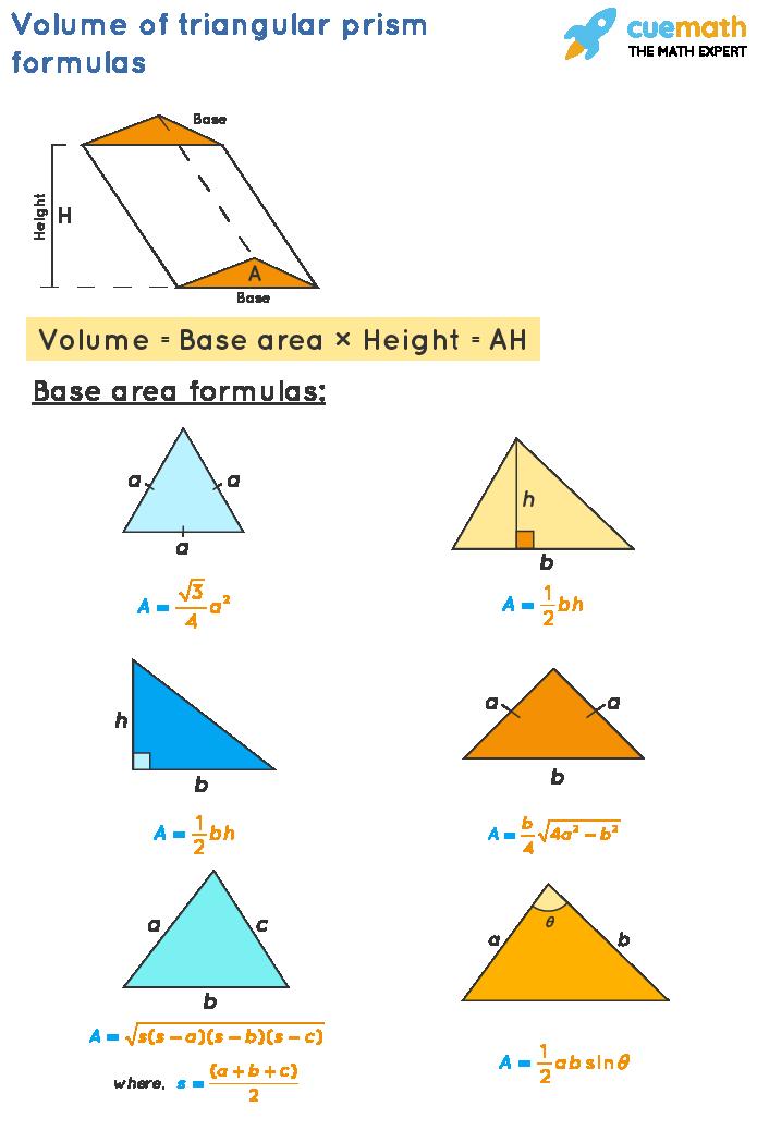 volume of triangular prism formulas