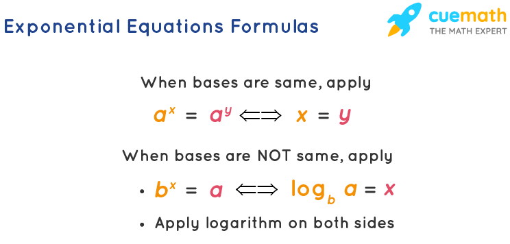Solving Exponential Equations Formulas