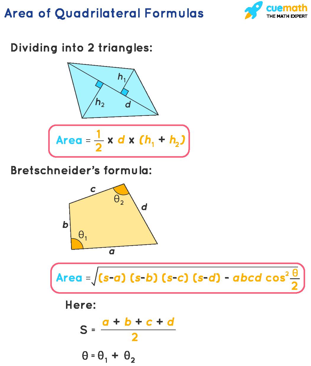 area of quadrilateral formulas (Bretschneider′sformula)
