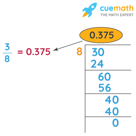 fraction todecimal conversion by long division
