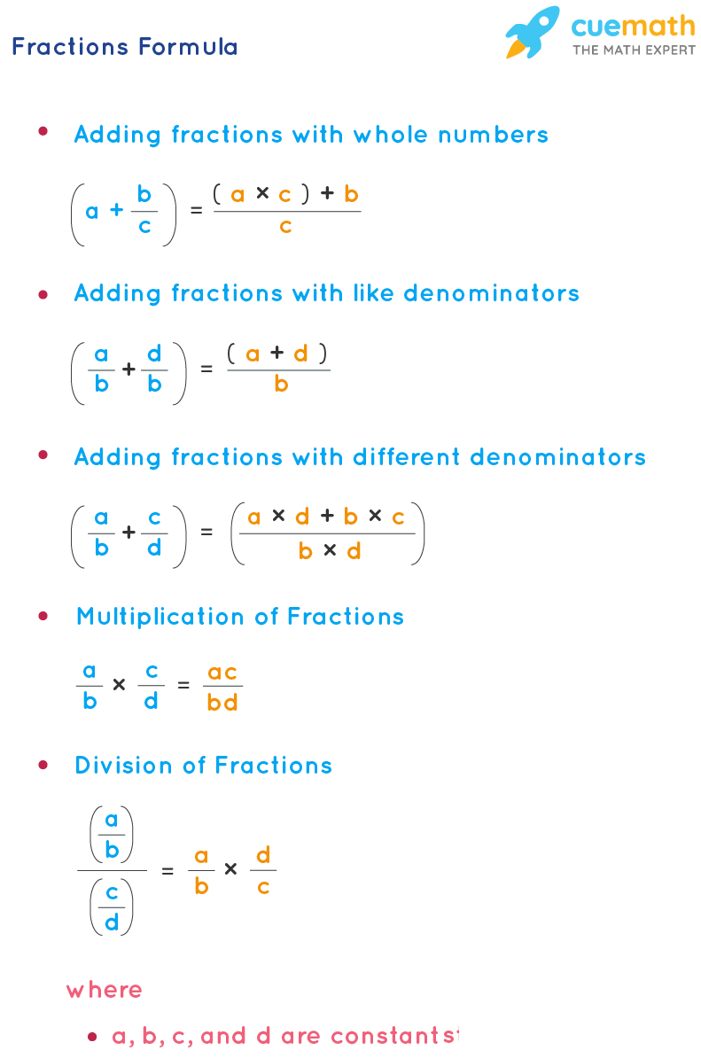 fractions formula