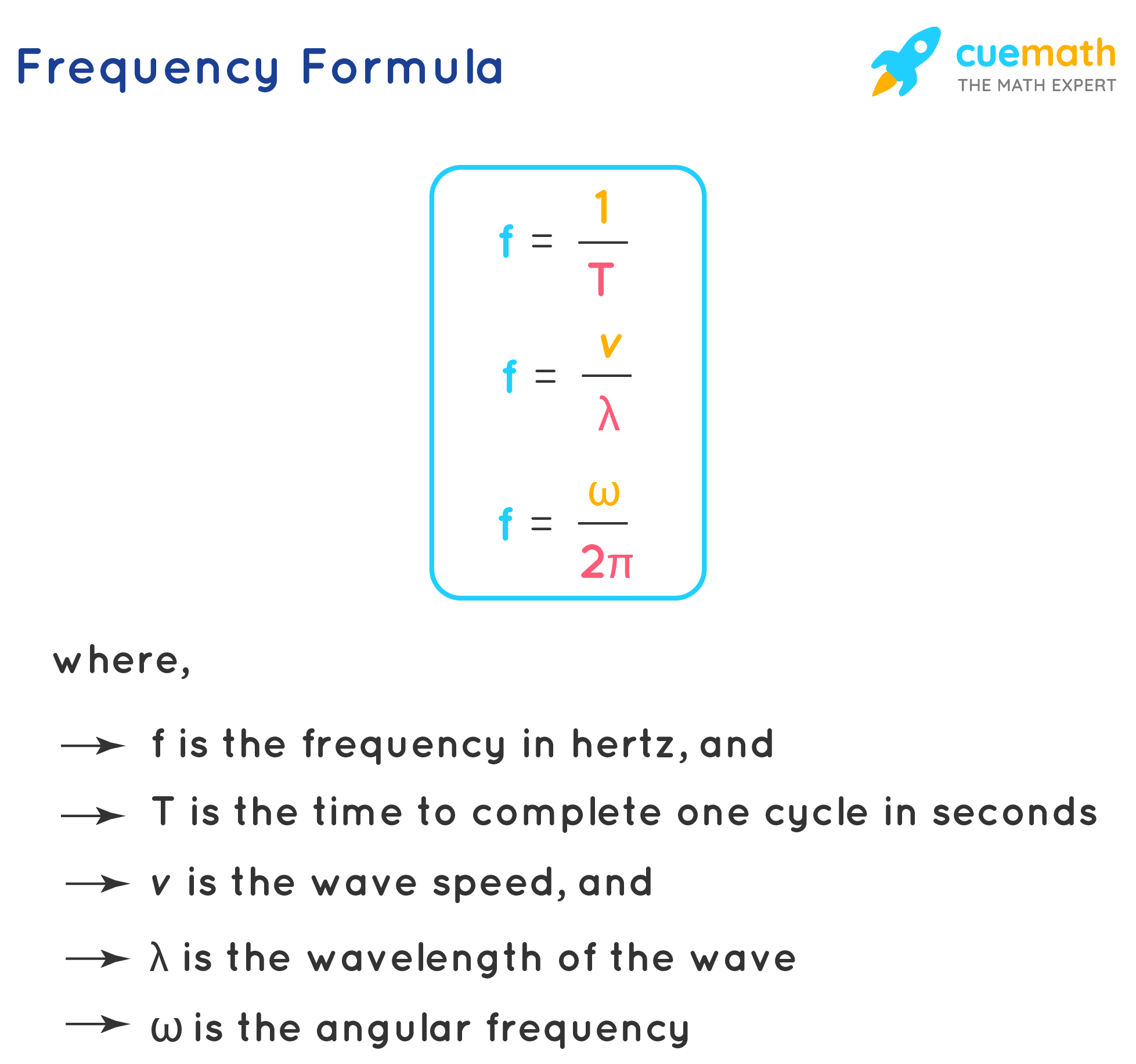 Frequency Formula