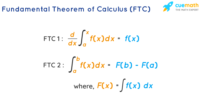 two parts of fundamental theorem of calculus: F T C 1 and F T C 2