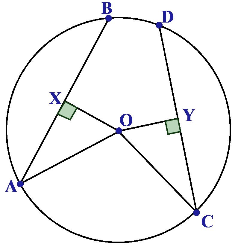 Equal chords and circle center at O
