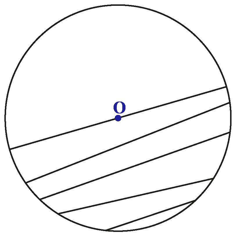 Chord length and circle center at O