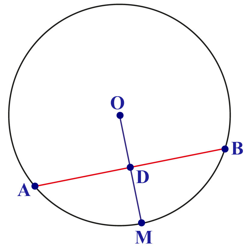 A circle, O is the center, and chord AB is 16cm. OM is radius.