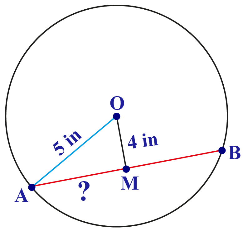 circle with radius 5cm