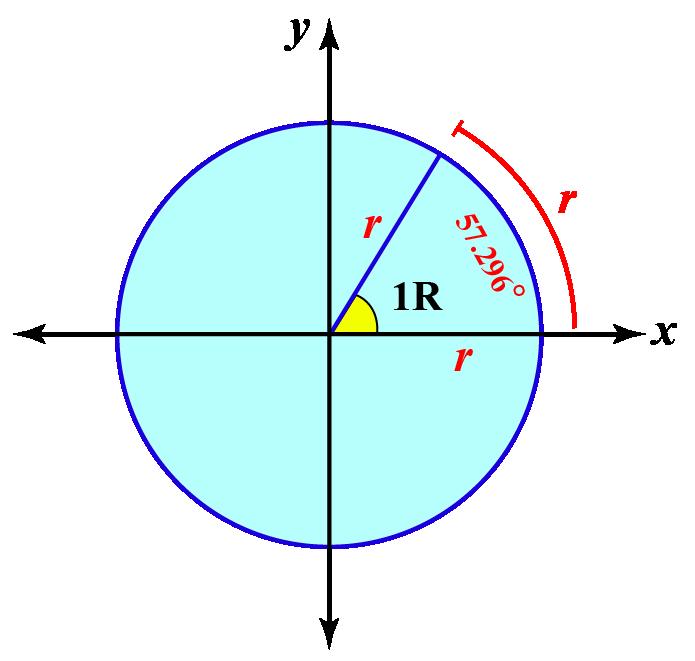 1 Radian image