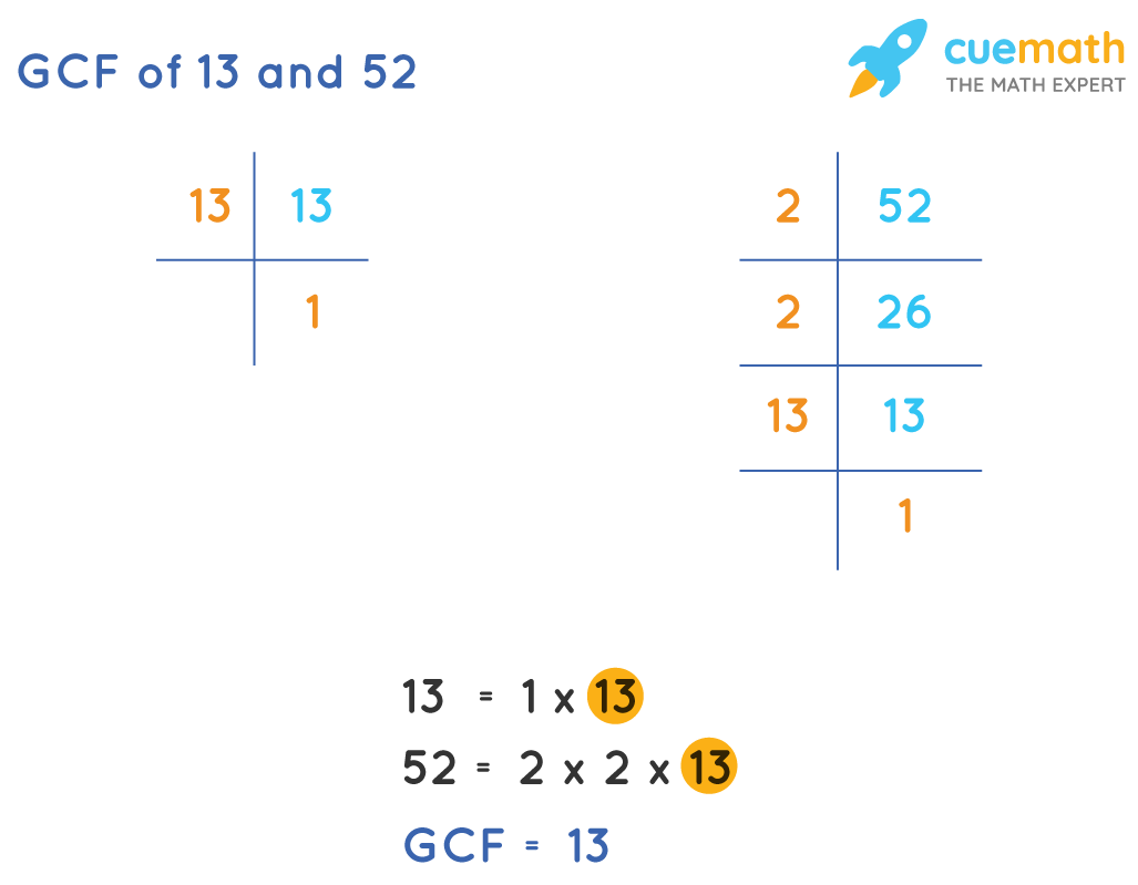 GCF of 13 and 52