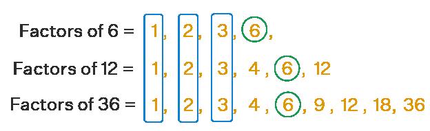 Example of GCF