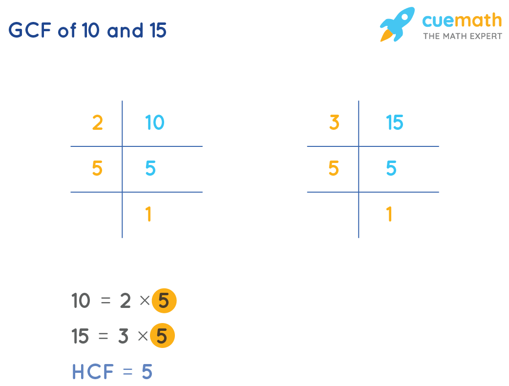 Find the GCF of 10 and 15 by Prime Factorization