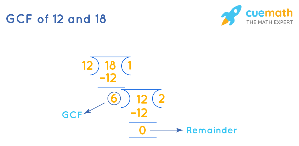 GCF-of-12-and-18-Long-Division