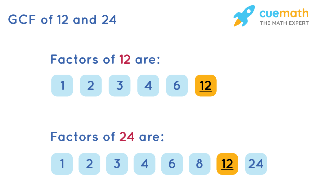 GCF of 12 and 24 by Listing the Common Factors