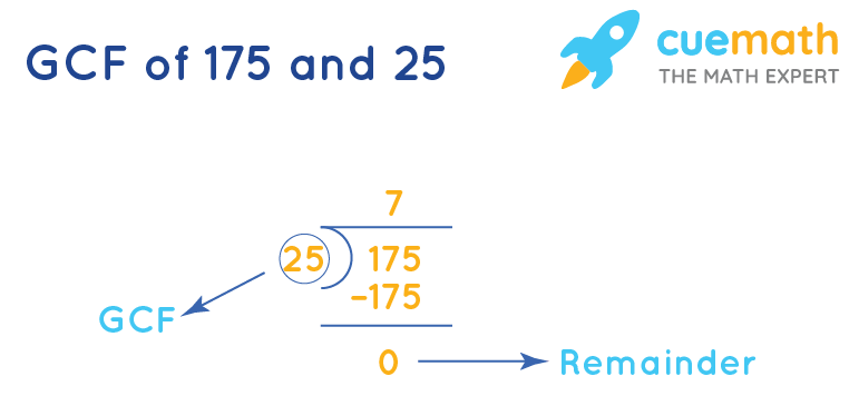 GCF of 175 and 25 by division method