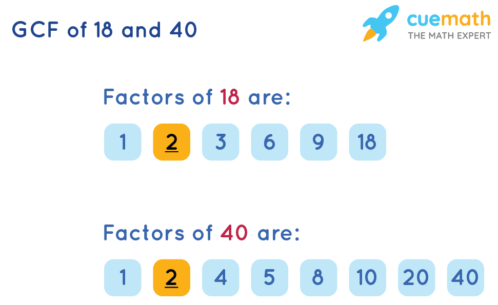 GCF of 18 and 40 by Listing the Common Factors