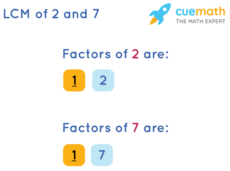 GCF of 2 and 7by Listing the Common Factors