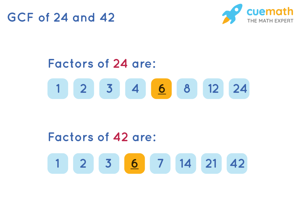 GCF of 24 and 42 by Listing the Common Factors