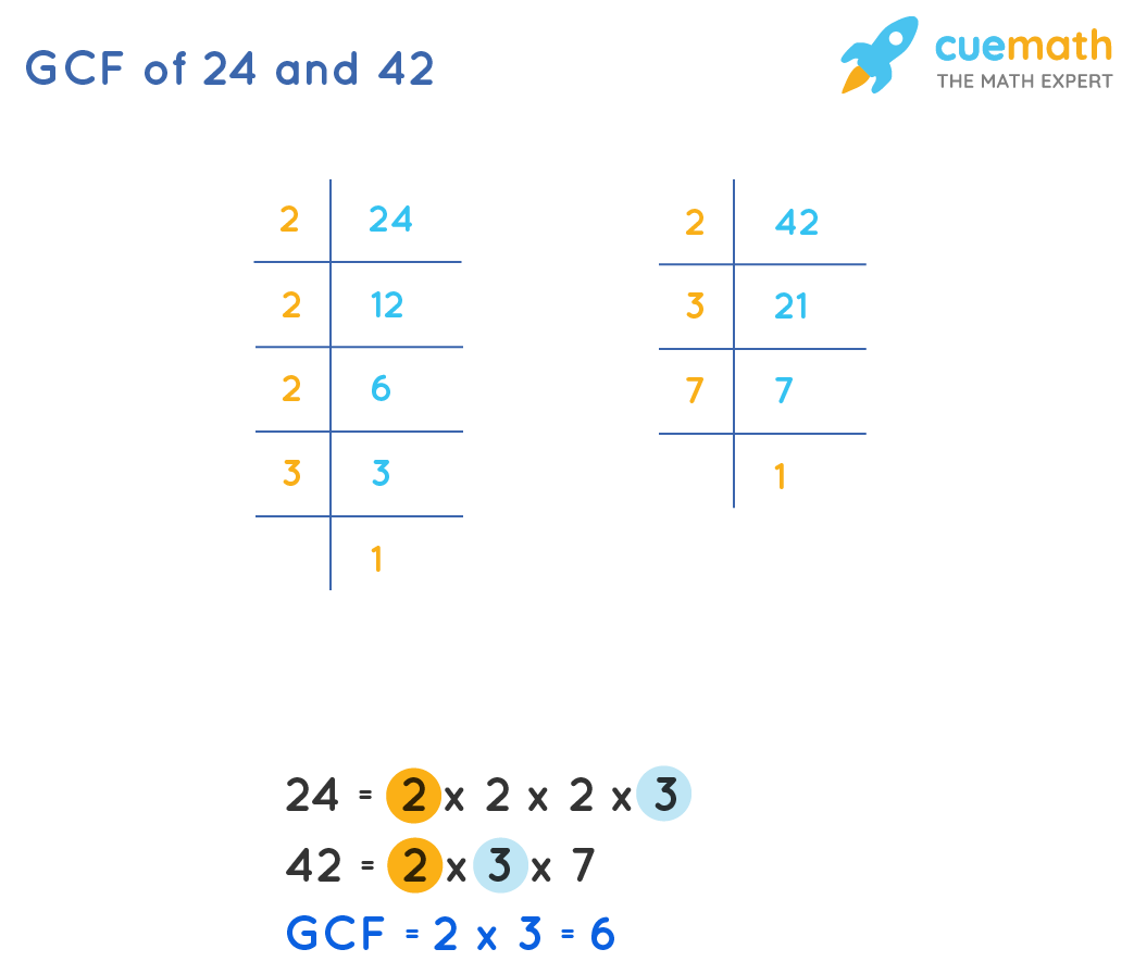 GCF of 24 and 42 by Prime Factorization