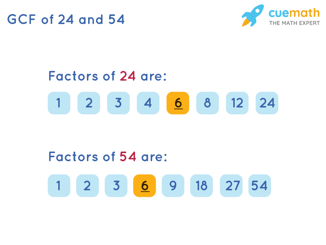 GCF of 24 and 54